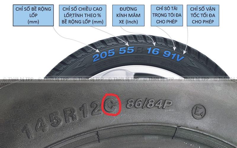 tư vấn mở cửa hàng lốp xe ô tô